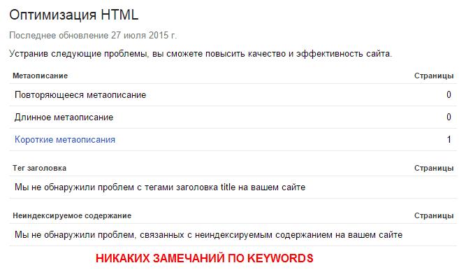 Keywords не интересен Гуглу